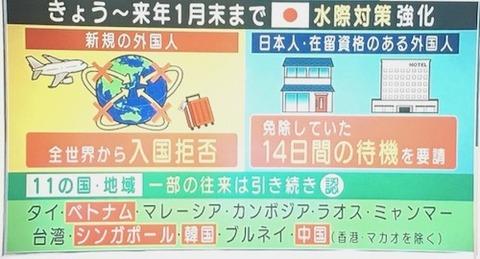 コロナ 水際対策image3