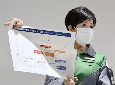 東京 感染 責任者