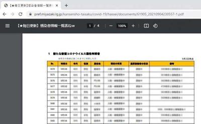 20210906-00024593-miyazaki-000-1-view