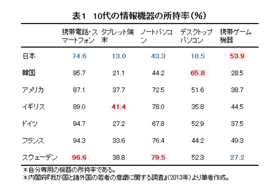 maita150909-chart1