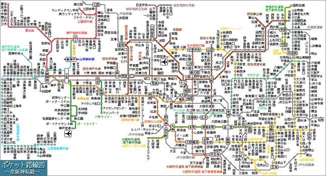Keihanshin-railway