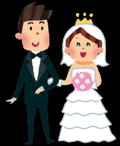 結婚式(その日潰れる・3万くらい消える・幸せアピールを見ないといけない)