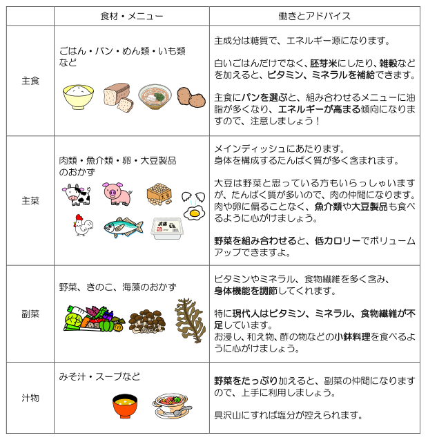 201406_table1