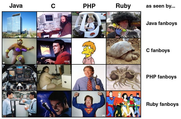 java-c-php-ruby-as-seen-by-fanboys-big