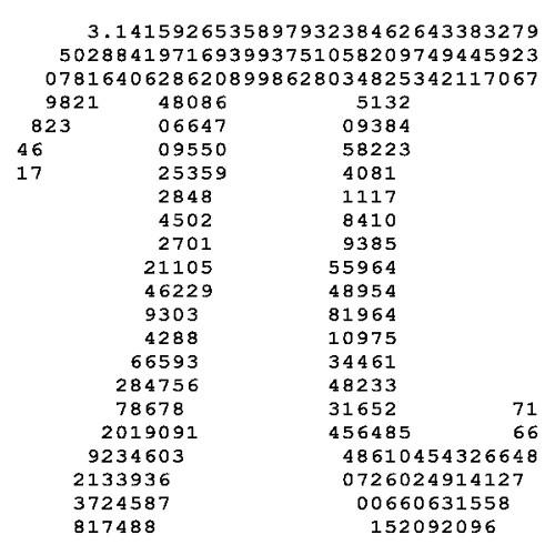 【数学】1/πの美しさは異常