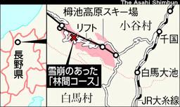 長野スキー事故