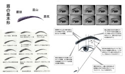 eyebrow-shape
