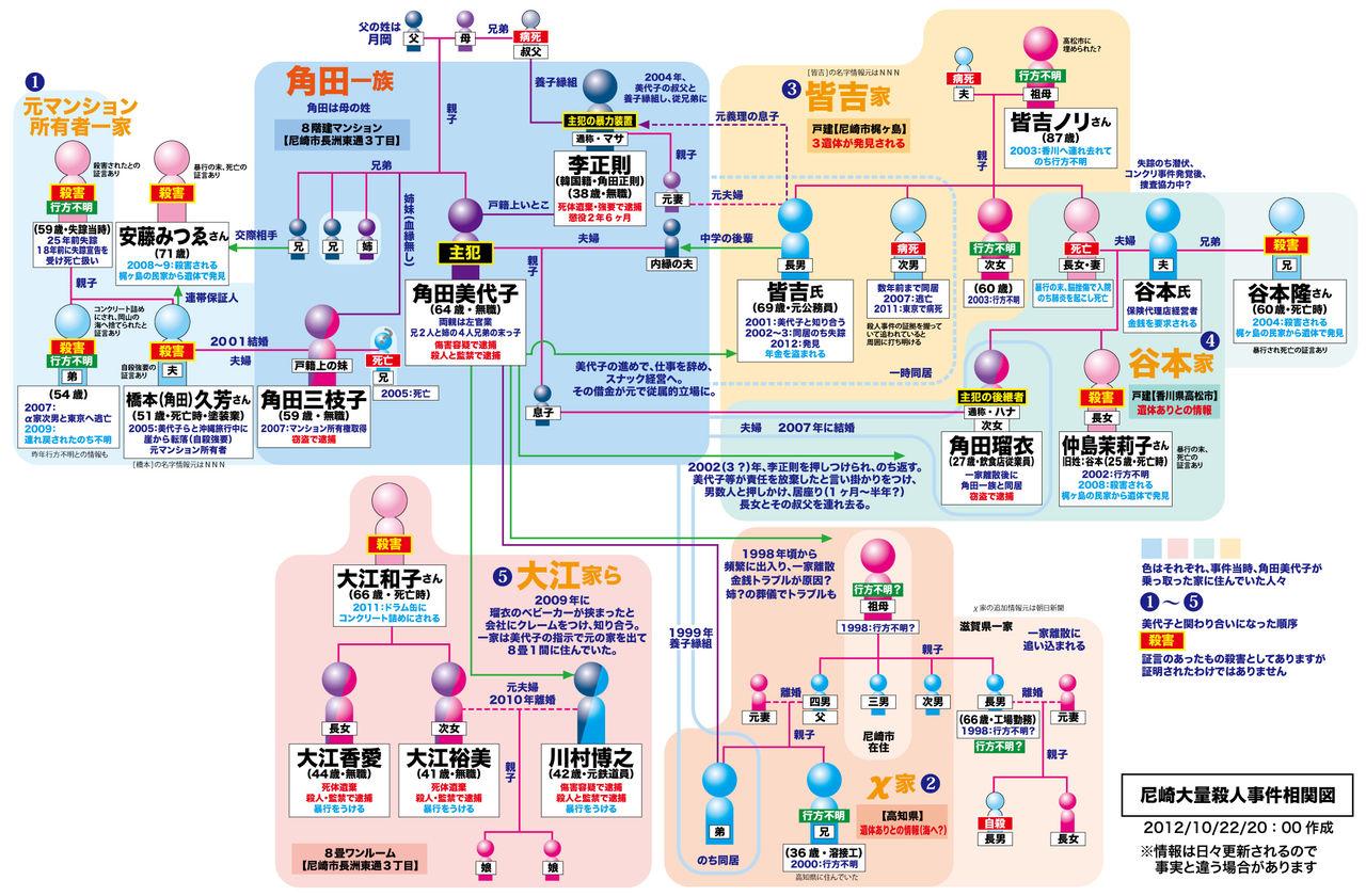 ネトウヨは死ねよ [無断転載禁止]©bbspink.com->画像>61枚