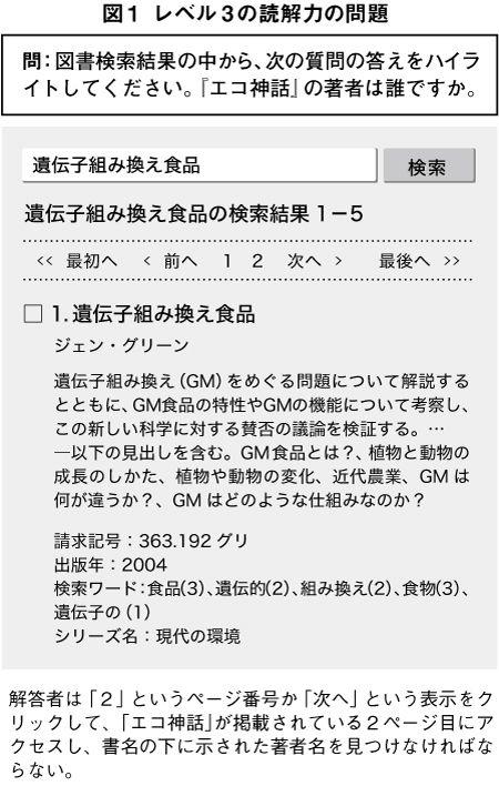 【画像】日本人のおよそ3分の1は日本語が読めないらしいぞwwwwwwww