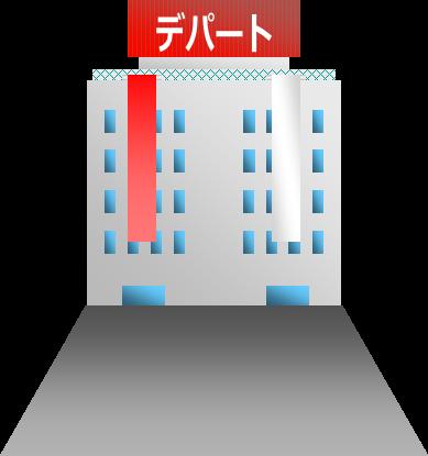 【悲報】関東の百貨店さん、どんどん閉店してしまう・・・