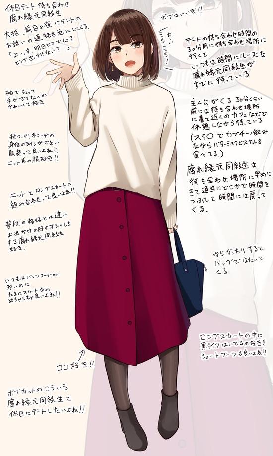 【画像】男が考える女性の理想のファッションがこちらwwwwwww
