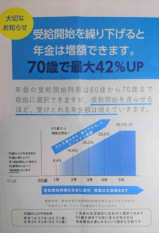 年金 機構 2ch 日本
