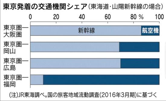 【悲報】広島空港とかいう日本一無能な空港wwwwww