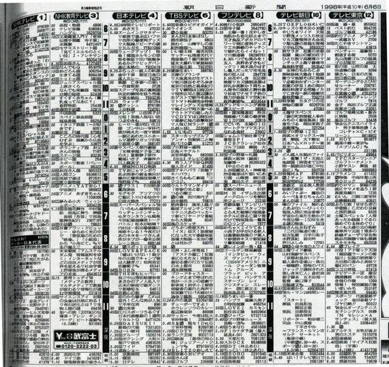 【画像】20年前のテレビ欄wwwww