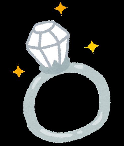 合成ダイヤって物質的には本物のダイヤと同じだし凄いけどさ・・・