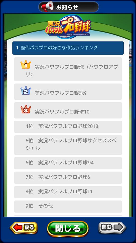 【朗報】パワプロ歴代名作ランキングが決定!1位はあの作品www