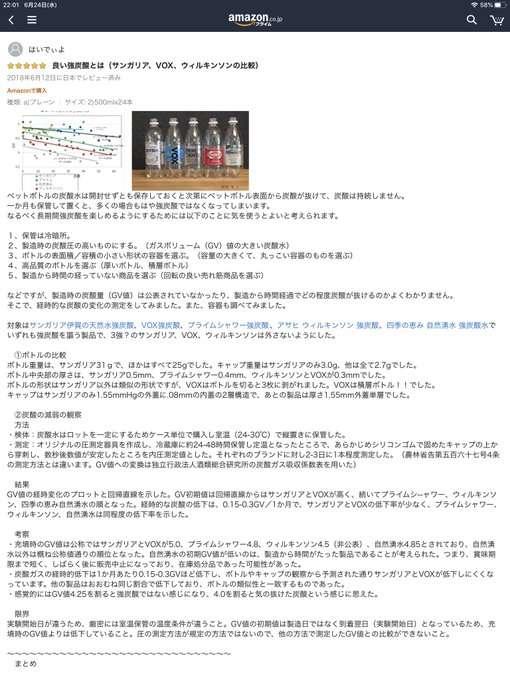 【画像】炭酸水のAmazonレビューが「もはや論文」「ガチすぎる」と話題wwwww