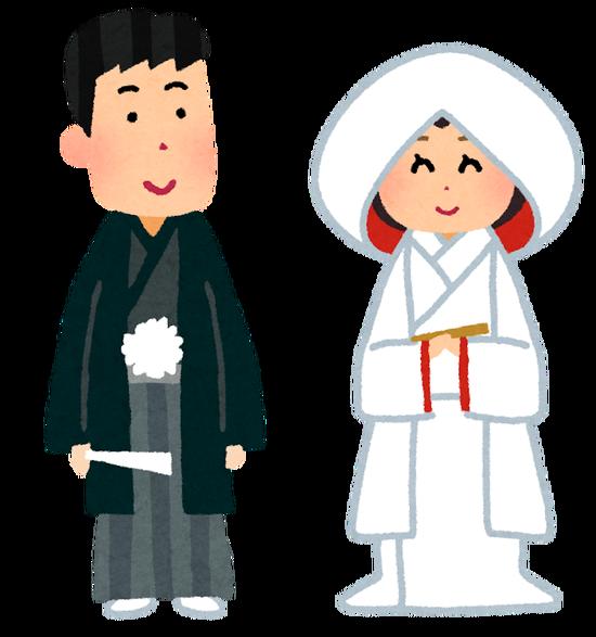 【悲報】専門家「晩婚化の本当の原因は、女性が自分より学歴や収入の低い男と結婚しようとしないから」
