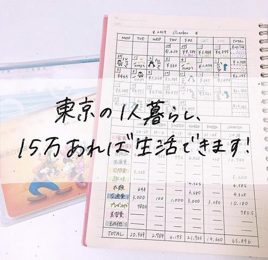 【画像】憧れの東京、15万で生活出来る事が判明www