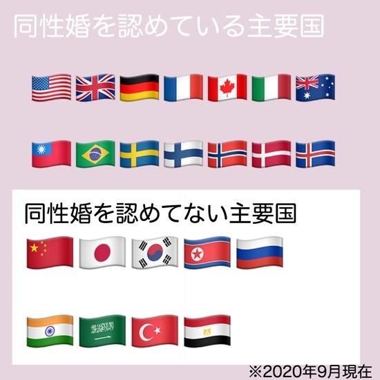 【画像】同性婚を認めていない国一覧wwww