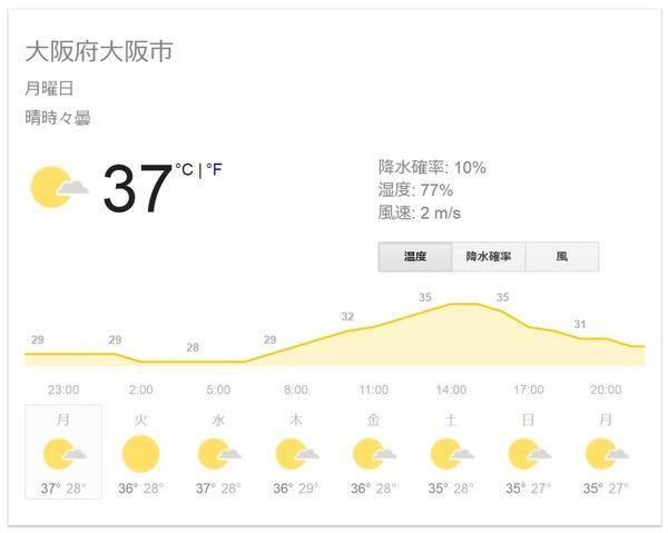 【悲報】日本、アフリカより暑かった・・・(※画像あり)