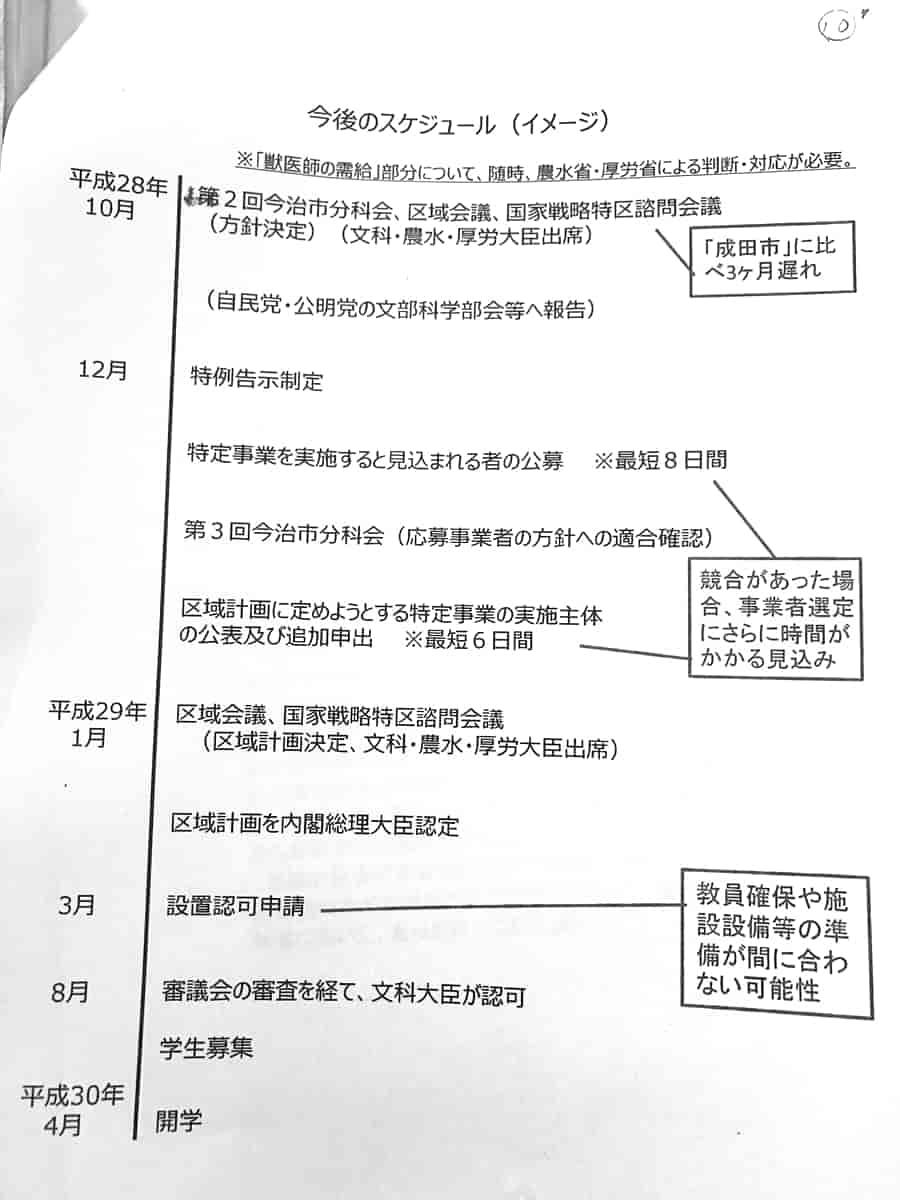 文部科学省 文書20170615_5x-min