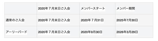スクリーンショット 2020-07-17 10.16.01