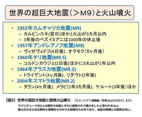 【長野】御嶽山が噴火 32人大けが うち10人以上が意識不明
