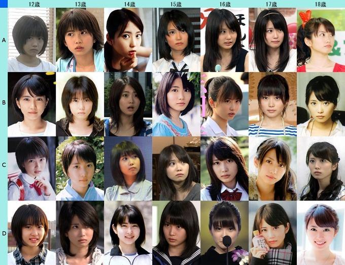 志田未来さん、全盛期は10年前