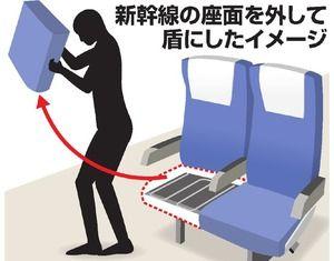 【朗報】新幹線、盾を配備へ