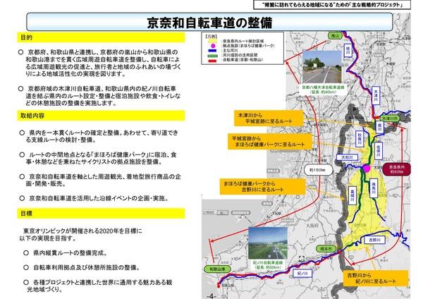 京奈和自転車道