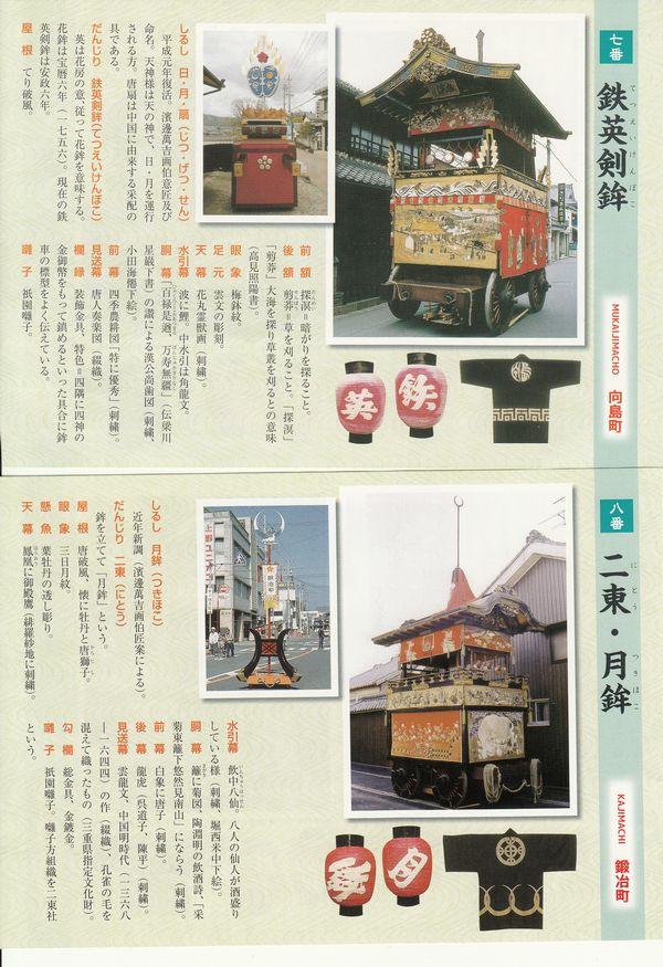 上野天神祭7