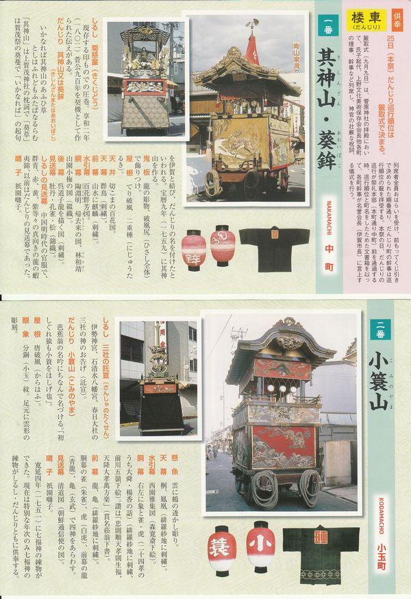 上野天神祭4