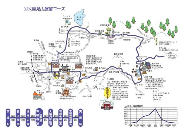 大国見山展望コースマップ