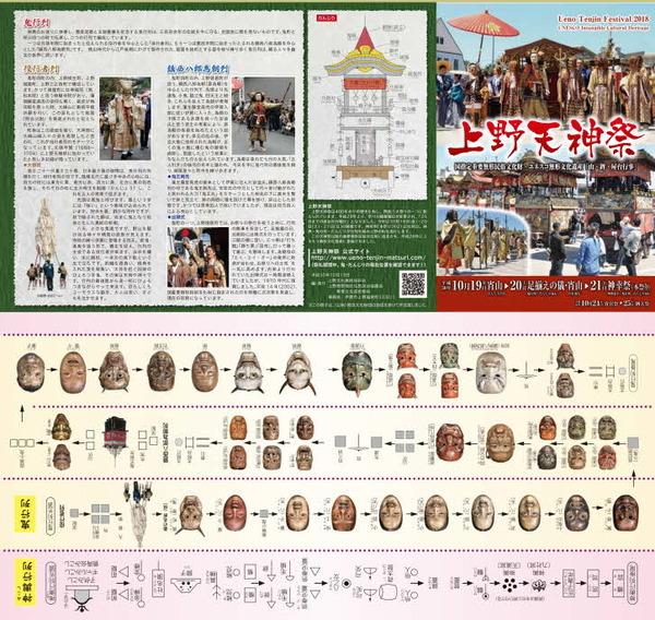 上野天神祭 2018 巡航地図a