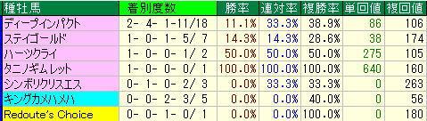 tokyoshi