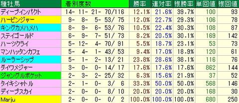 kyotoshin2