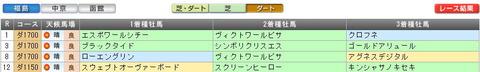 fukushima701d