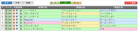 fukushima701s