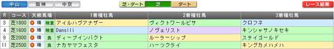 nakayama3024s