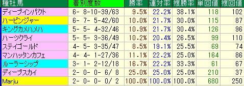 kyotoki20192