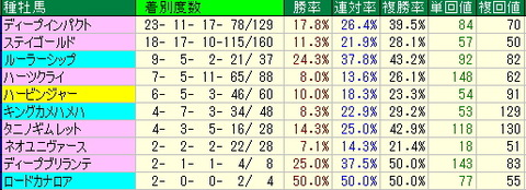 tokyo24s