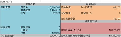20150516 B/S