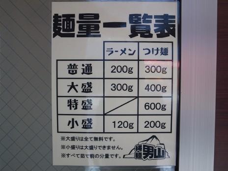 縄麺男山(本郷三丁目)麺量の説明