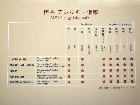 Allergy_Information