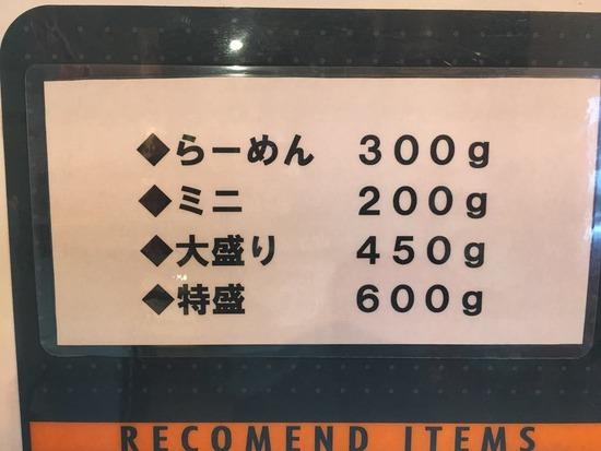 ちばからの麺の量
