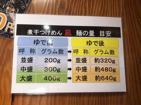 麺量の説明写真
