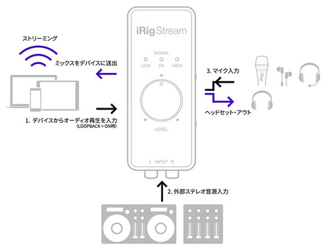 iRigStream_schema_JP-2