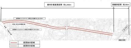 都市計画変更区間