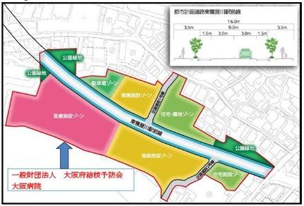 都市計画道路東寝屋川駅前線 区画整理